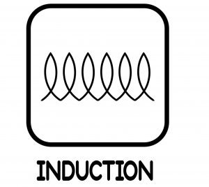 Induction Cookware Symbol
